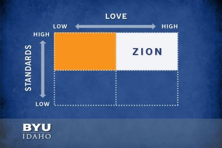 Quadrant, High Standards-Low Love