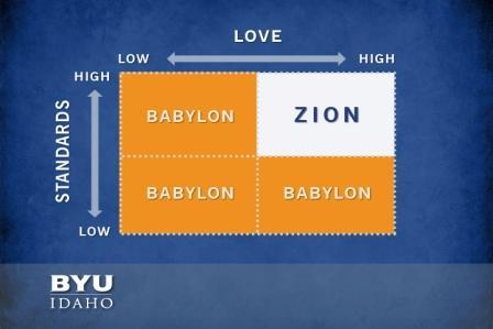 Quadrant - Zones of Babylon